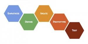 EDIPT Graphic